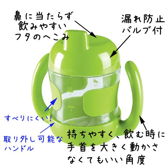 シッピーカップ